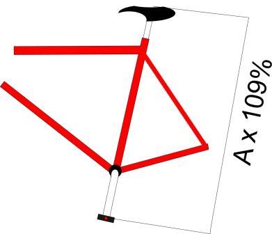 Pengaturan tinggi sadel sepeda